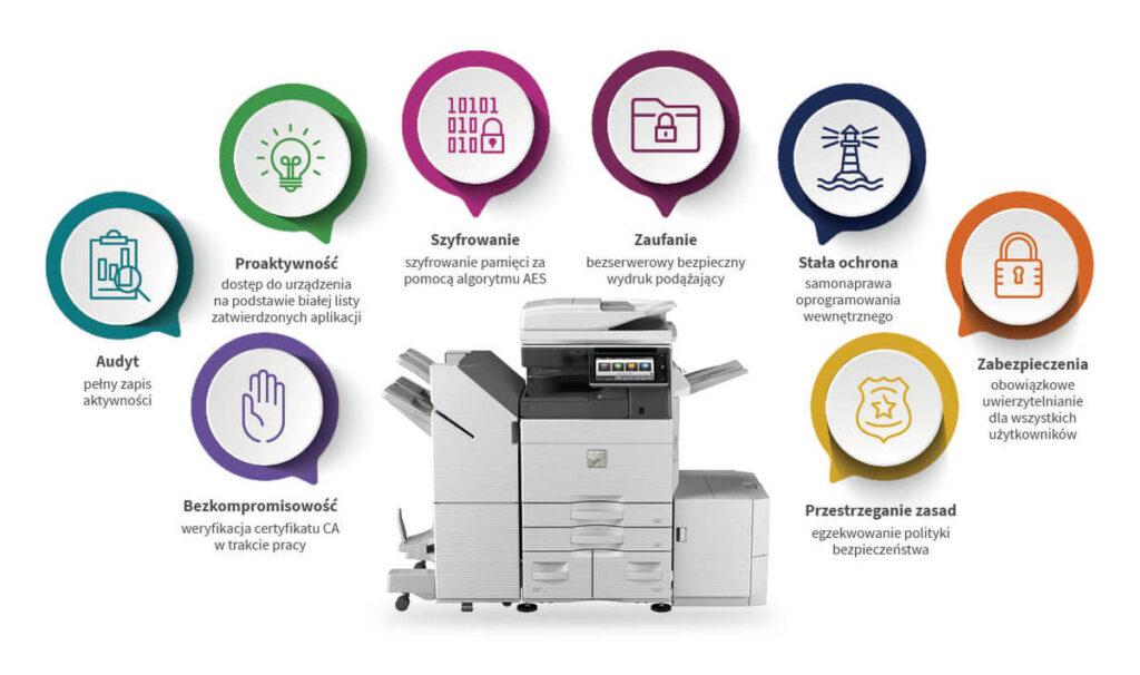 bezpieczeństwo danych w druku